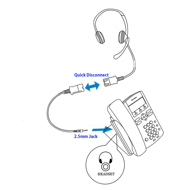 INNOTALK Economic Monaural Headset + Short 2.5 mm Headset Adapter built in Plantronics Compatible QD for Cell phone