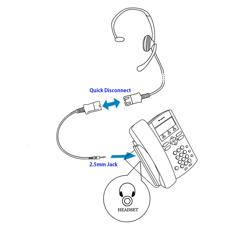 Sound Enhanced Pro 2.5 mm Monaural Headset Combo - Monaural Office Headset + Short 2.5 mm Headset Adapter