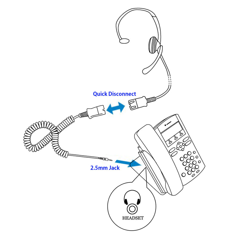 Plantronics Compatible QD Built Pro Ear Loop Headset + 2.5 mm Headset Adapter ( Short ) Package as Office Headset