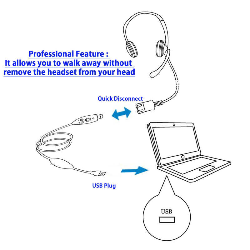 USB Headset Best Computer Headset Plug N Play USB Headset Adapter built in Jabra GN netcom compatible quick disconnect