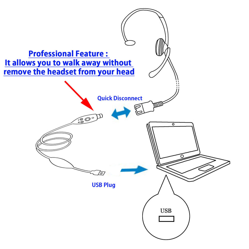 Desk Top computer Headset, Monaural Professional Headset with USB Headset Adapter for VoIP, Softphone - Jabra Compatible  quick disconnect