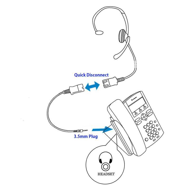 INNOTALK Deluxe 3.5 mm Plantronics Compatible Quick Disconnect Monaural Headset for Lap Top Computer, Smart iPhone.