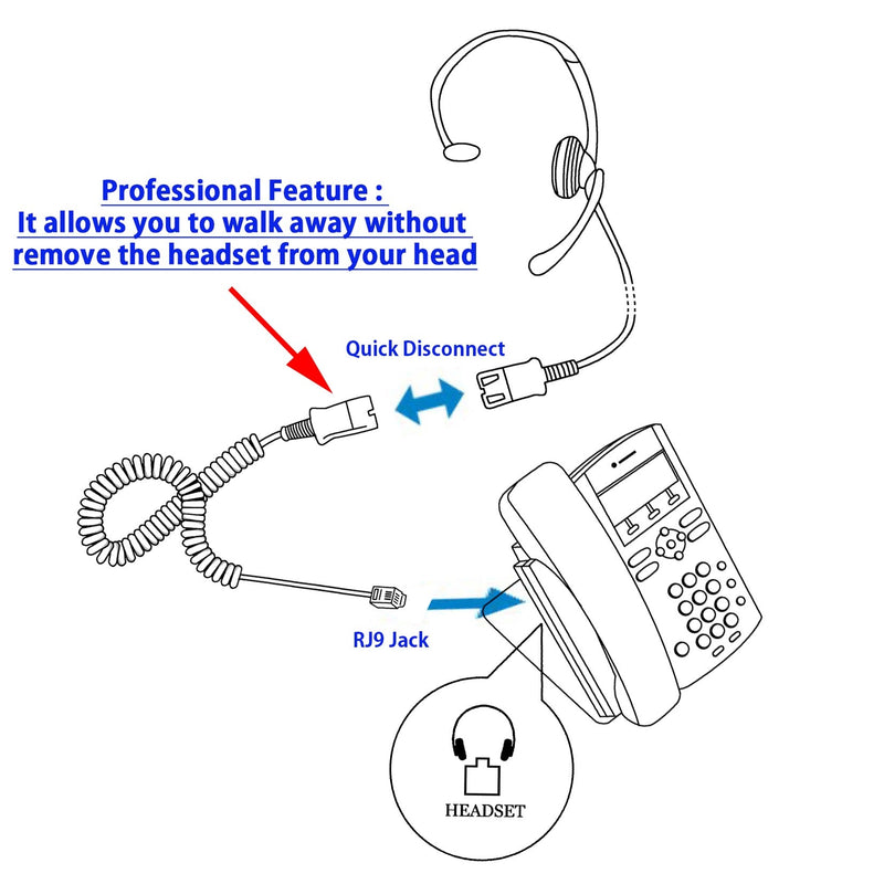 Desk Phone Headset with Headset Cord Combo - Business Grade Economic Monaural headset compatible with Plantronics QD cord RJ9 Headset Adapter, U10P