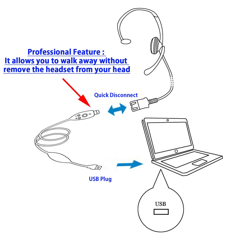 Voice Tube Monaural Pro Computer Headset built in Plantronics Compatible QD. Latest USB Headset, In-line Volume control, Platronics Compatible QD