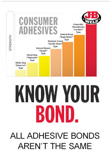 Know Your Bond