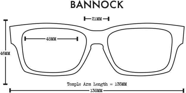 Bannock Eco Fit Guide