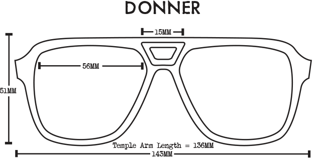 Donner Skate Fit Guide