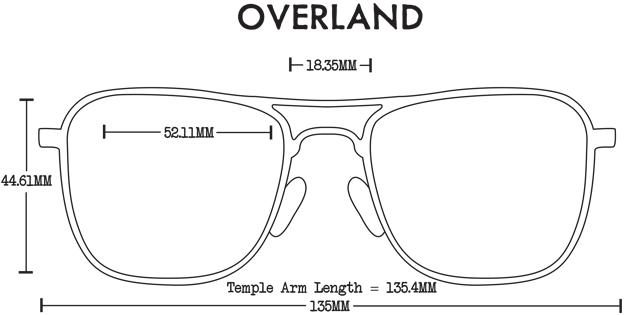 Overland Aluminum Fit Guide