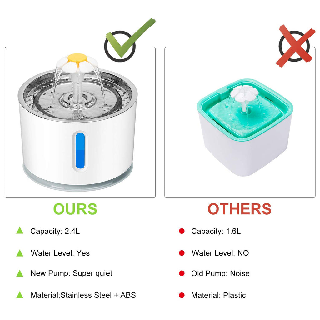 Automatic Pet Water Bowl