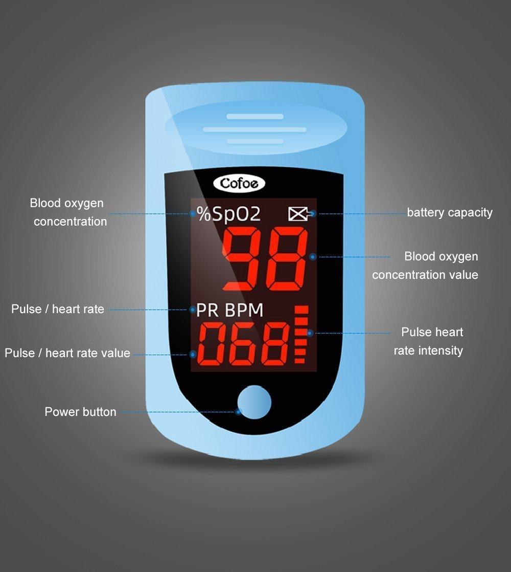 🔥Last Day Promotion🔥 Portable Finger Pulse Oximeter