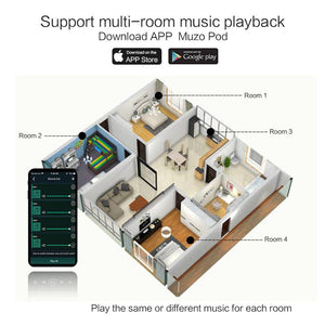 WiFi Multi-room Receivers with APP MUZO Player