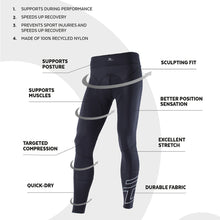 Load image into Gallery viewer, ZEROPOINT Performance Compression Tights Men - Black graphic details