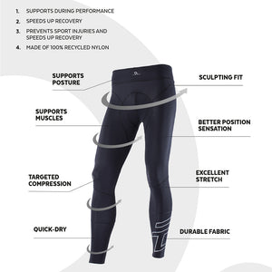ZEROPOINT Performance Compression Tights Men - Black graphic details
