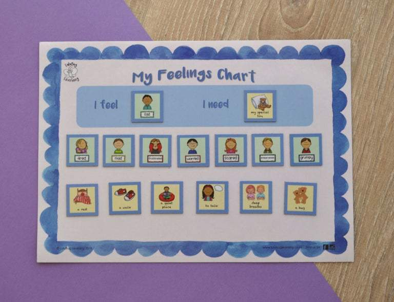 My Feelings Chart Learn & Play Lulubug Learning
