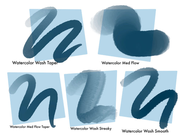 Watercolor Brush Set for Procreate