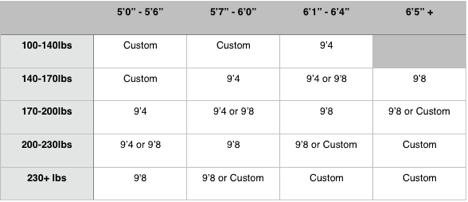the classic longboard size chart