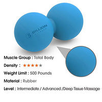 5BILLION Peanut Massage Ball - Double Lacrosse Massage Ball & Mobility Ball for Physical Therapy - Deep Tissue Massage Tool for Myofascial Release, Muscle Relaxer, Acupoint Massage (Blue)