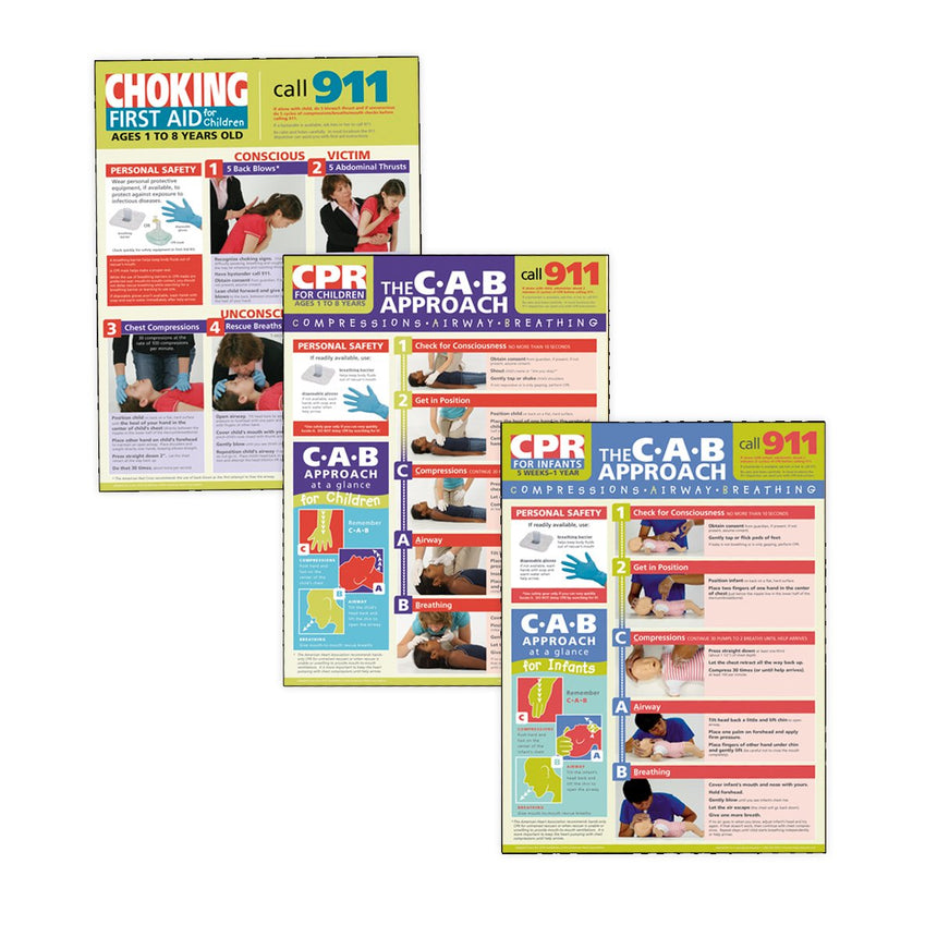 Children's First Aid Poster Set - Set of 3