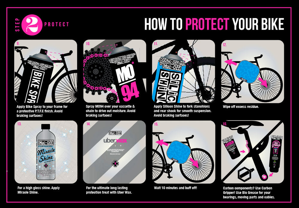 Muc-Off - Step 2 - Protect | CYCLISM