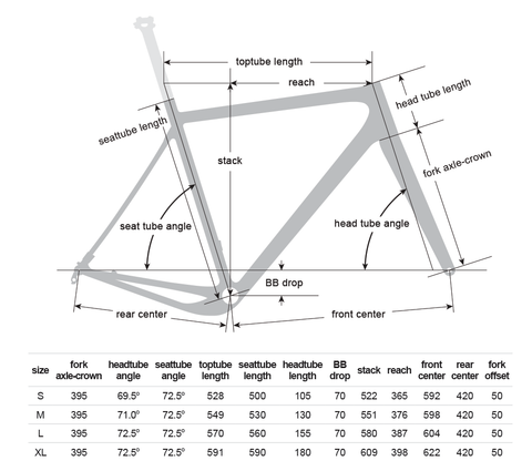 OPEN CYCLE Gravel Plus Geometry & Size Chart