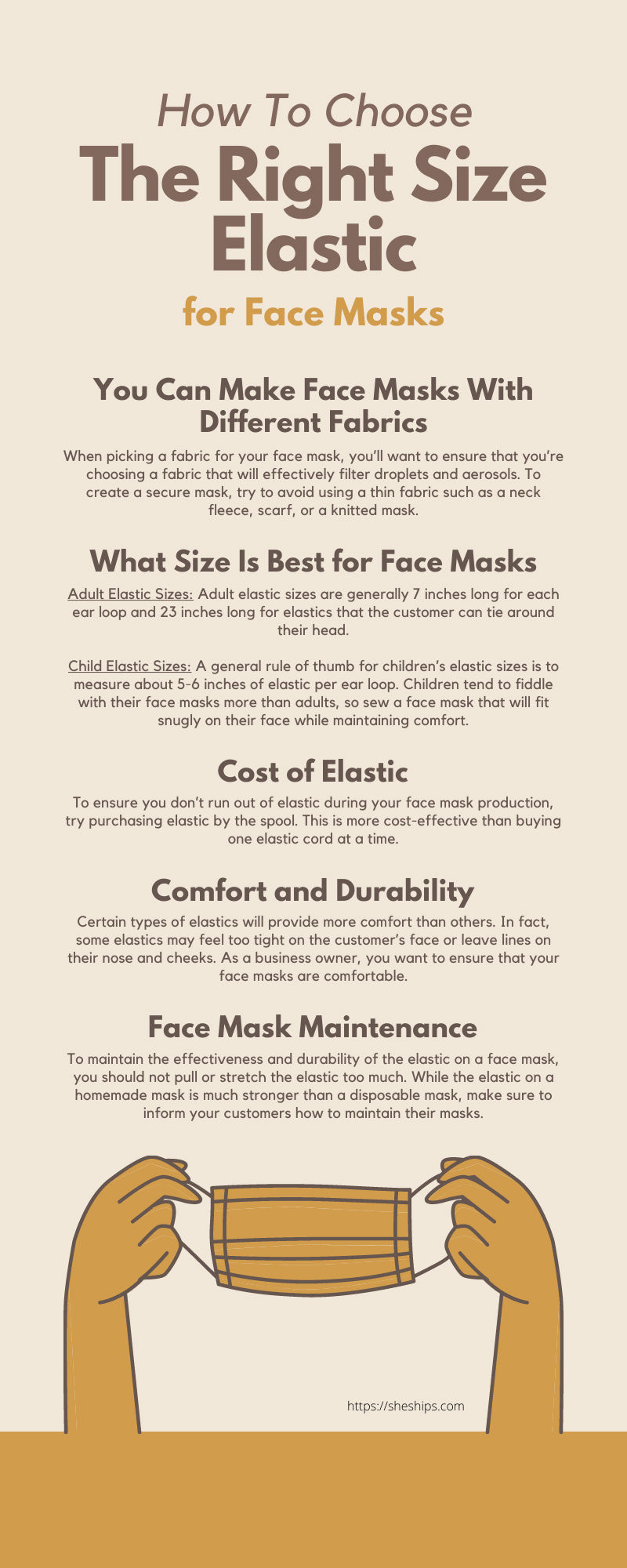 How To Choose the Right Size Elastic for Face Masks