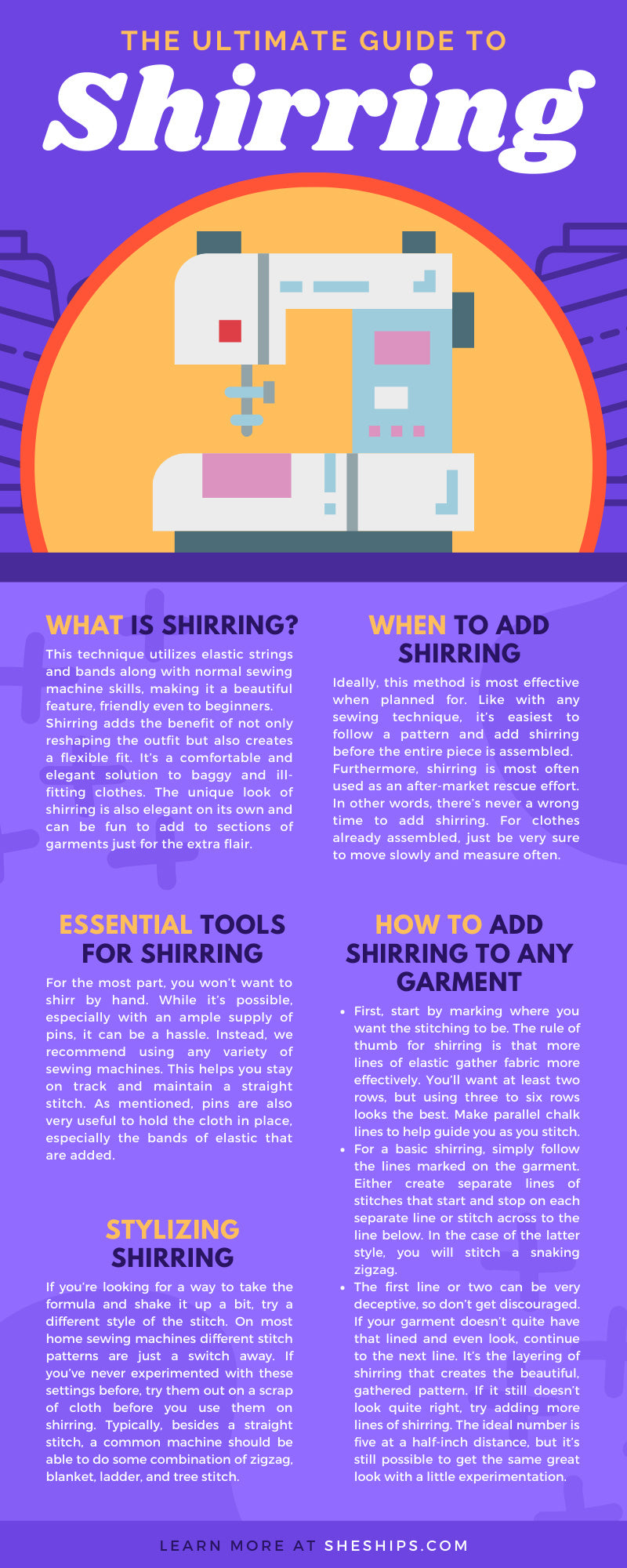 The Ultimate Guide To Shirring