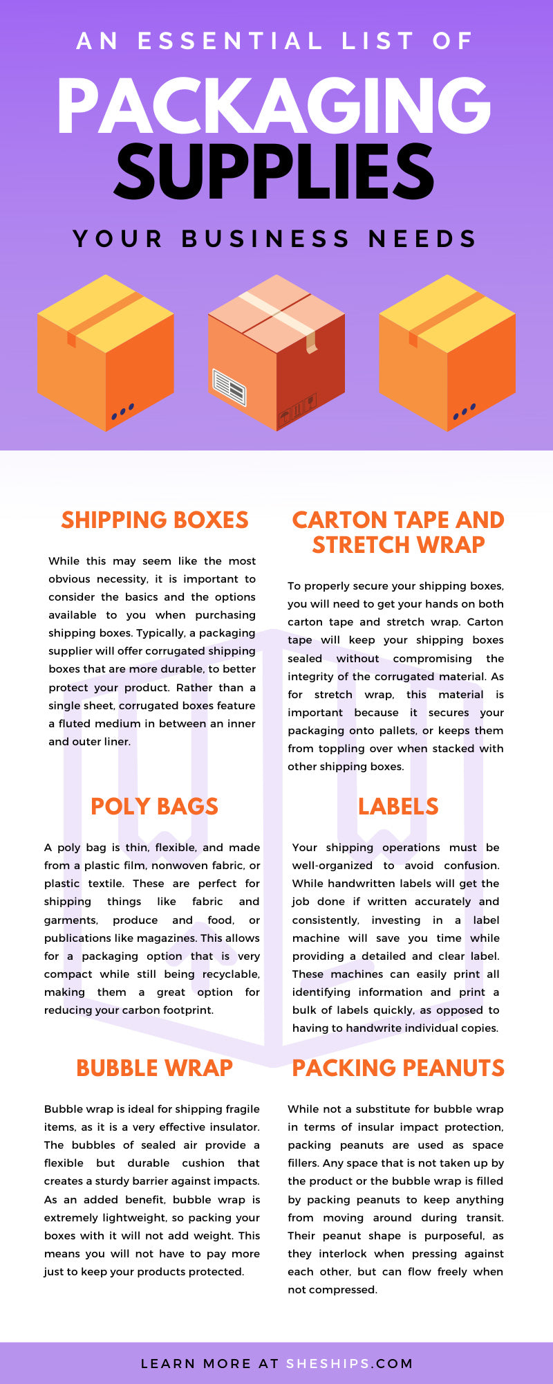 An Essential List of Packaging Supplies Your Business Needs