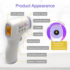 Wholesale Non-Contact Infrared Thermometer (10X)