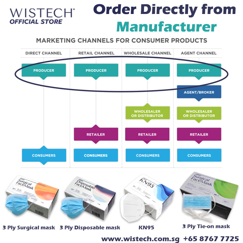 Wistech launches new eCommerce Platform with improved Store Experience, Loyalty Program and Seamless Purchase with multiple payment options