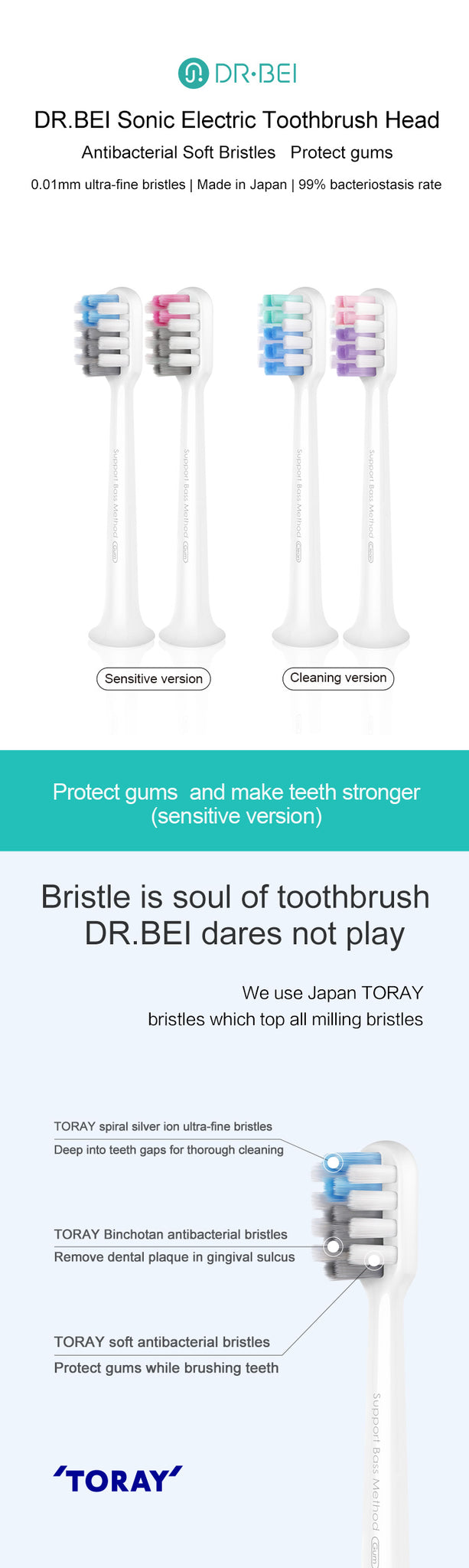 DR.BEI C1 Toothbrush Heads, 2 Pieces Xiaomi Youpin DR·BEI Electric Toothbrush Heads for DR.BEI C01 Sonic Electric Toothbrush Replaceable Sensitive / Cleaning Tooth Brush Heads