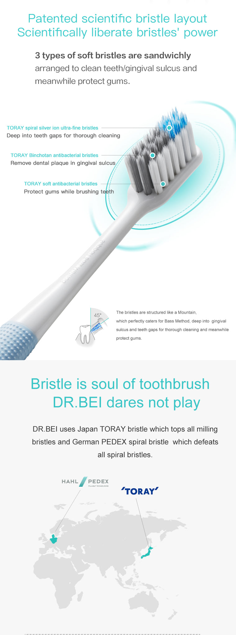 DR.BEI Bass Toothbrush (Classic) Xiaomi Youpin DR·BEI Portable Bass Toothbrush Classic Nano Ultra-fine Soft Bristles Wave Flat Teeth Head Eco-friendly Travel Toothbrushs