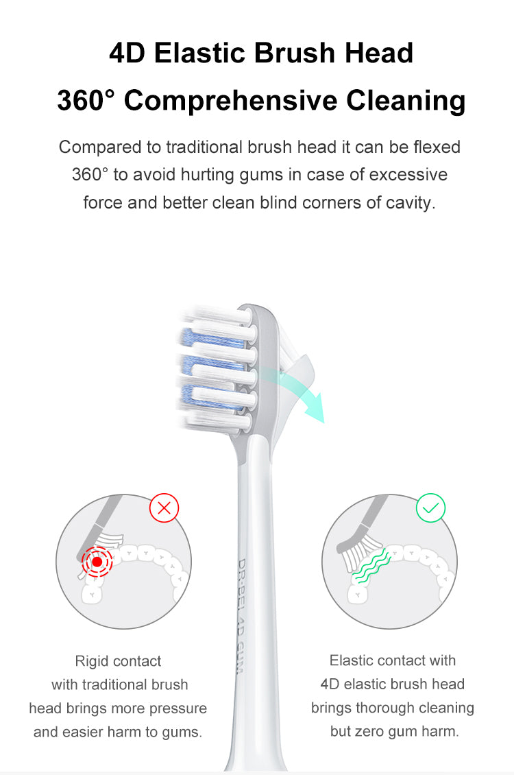 DR.BEI S7 4D Ultrasonic Toothbrush Head, 2 Pieces Xiaomi Youpin DR·BEI 4D Ultrasonic Electric Toothbrush Replacement Heads for S7 Electric Tooth Brush Oral Teeth Cleaning Brush Head 2pcs/Set
