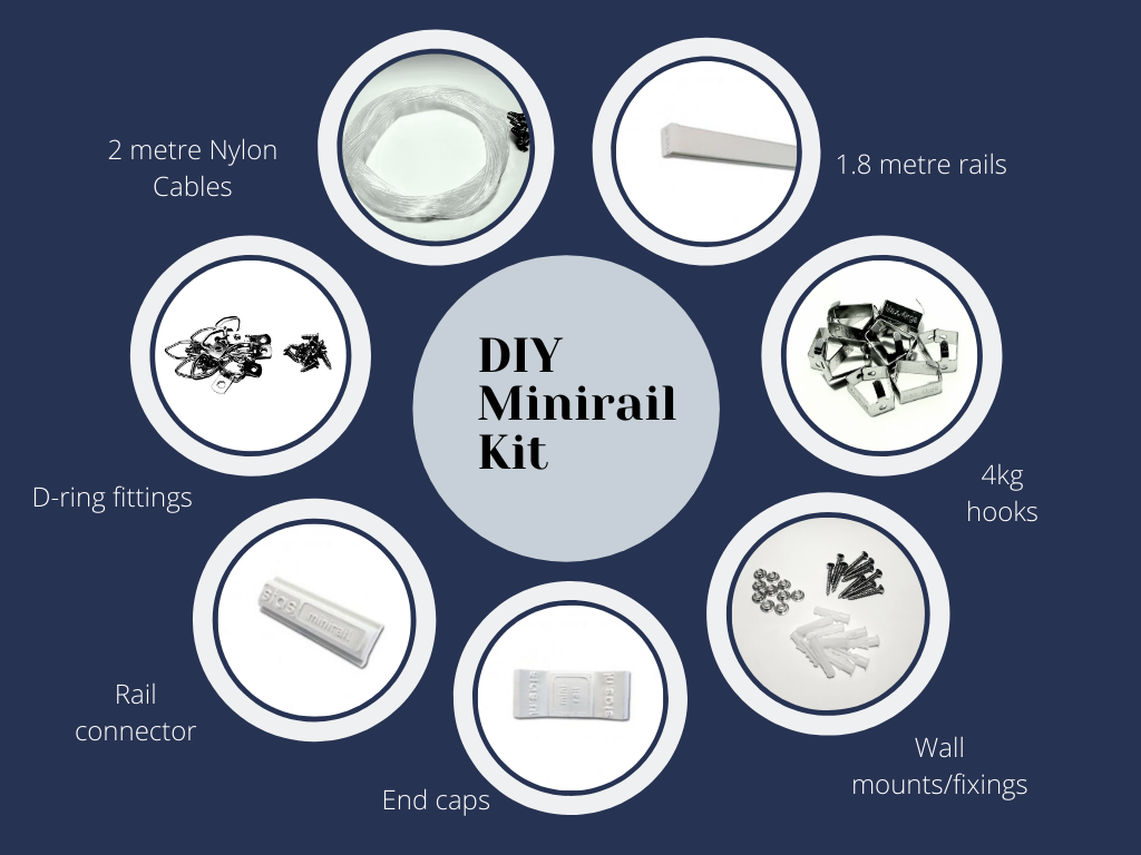 Easy DIY Minirail Kit