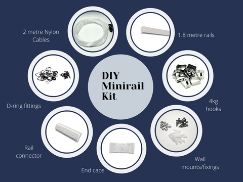 DIY Minirail Kit - SIX WALL Kit (includes delivery)