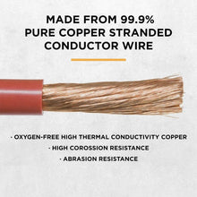 Load image into Gallery viewer, Power Bright 8 AWG 12 Foot High Copper cable for power inverters image of copper 99.9% oxygen free