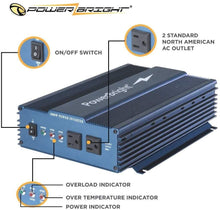 Load image into Gallery viewer, PowerBright 24 Volts Pure Sine Power Inverter 1000 Watt user manual image