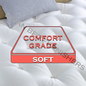 Soft firmness rating
