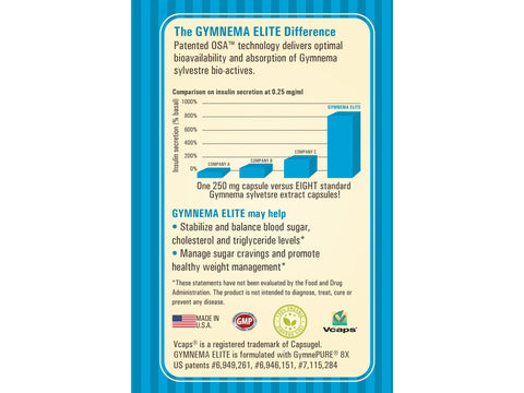 Image of Gymnema Elite - Patented Organic Gymnema Sylvestre Leaf Extract, 60 Vegetarian Capsules, clinically proven sugar support supplement, 3 Bottles (Save 10%), 6 Bottles (Save 15%)