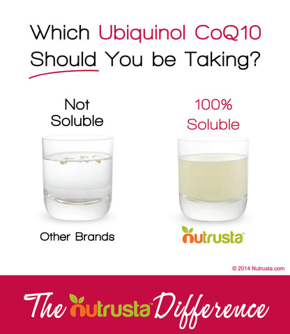 6 Bottles Ubiquinol Ultra - Ubiquinol CoQ10 VESIsorb Kaneka 100mg 6X Absorption, 60 Softgels per Bottle.