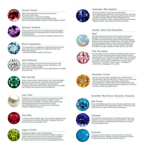 Birthstones and meanings for waist beads and jewelry