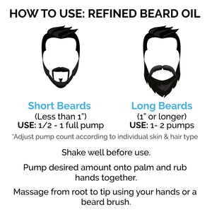 Zeus Refined Beard Oil, Sandalwood