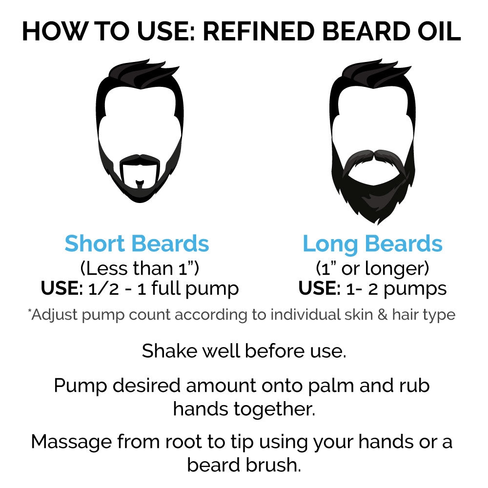 Zeus Refined Beard Oil, Vanilla Rum
