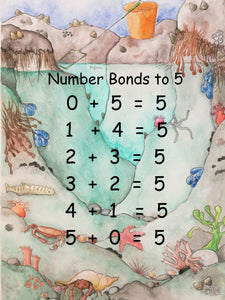 An edicuational jigsaw puzzle that teaches children how to count to 5 through using number bonds designed by Katie Hairsine.
