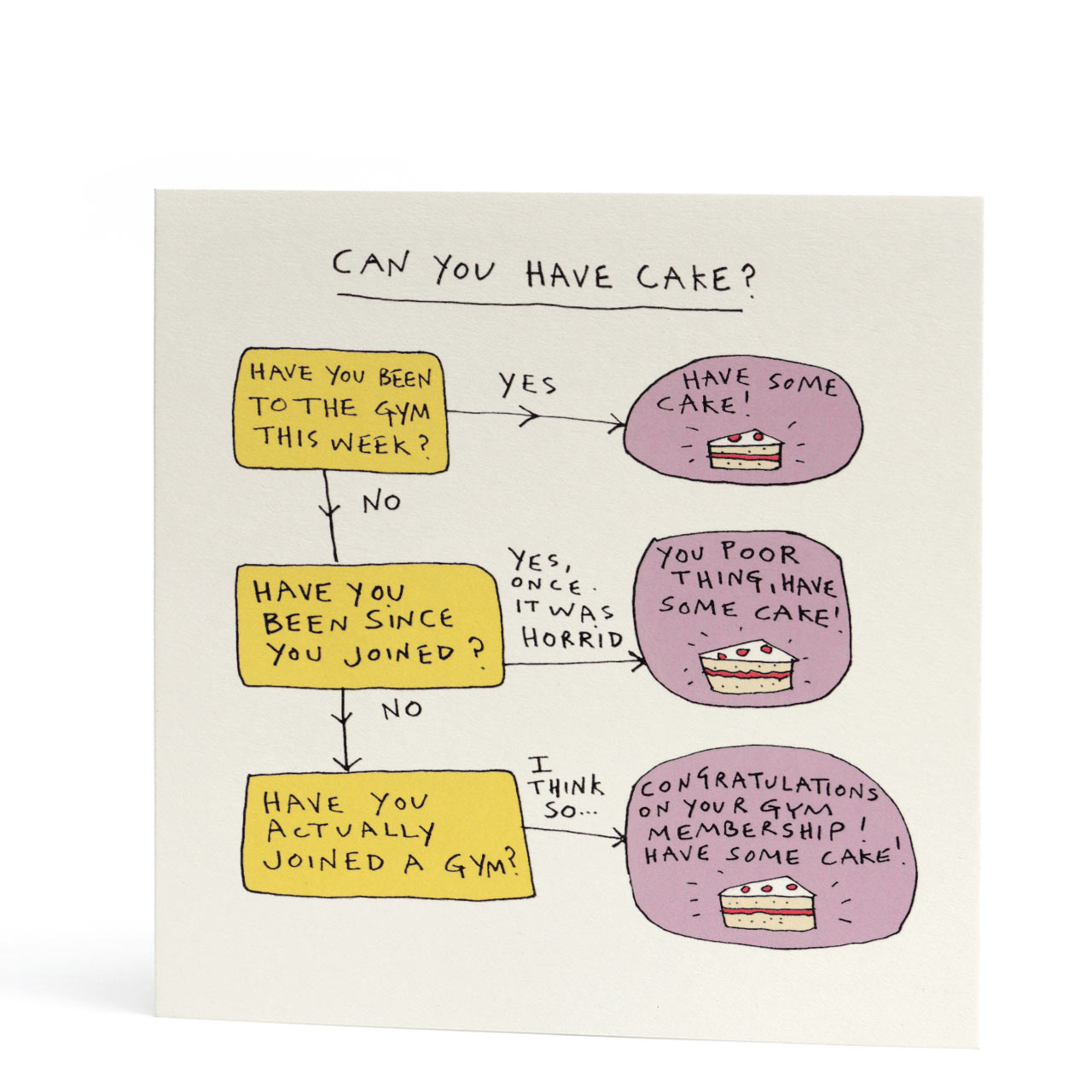Can You Have Cake Greeting Card