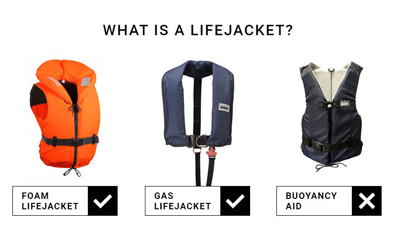 What is a lifejacket