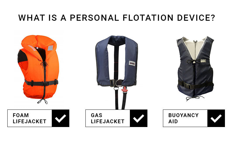What is a personal flotation device