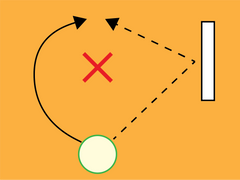 passing wall give and go drill