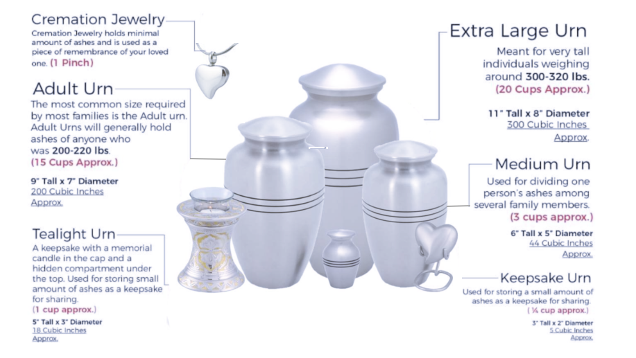 urn size guide