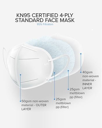 KN95 RESPIRATOR DISPOSABLE FACE MASK 20PCS