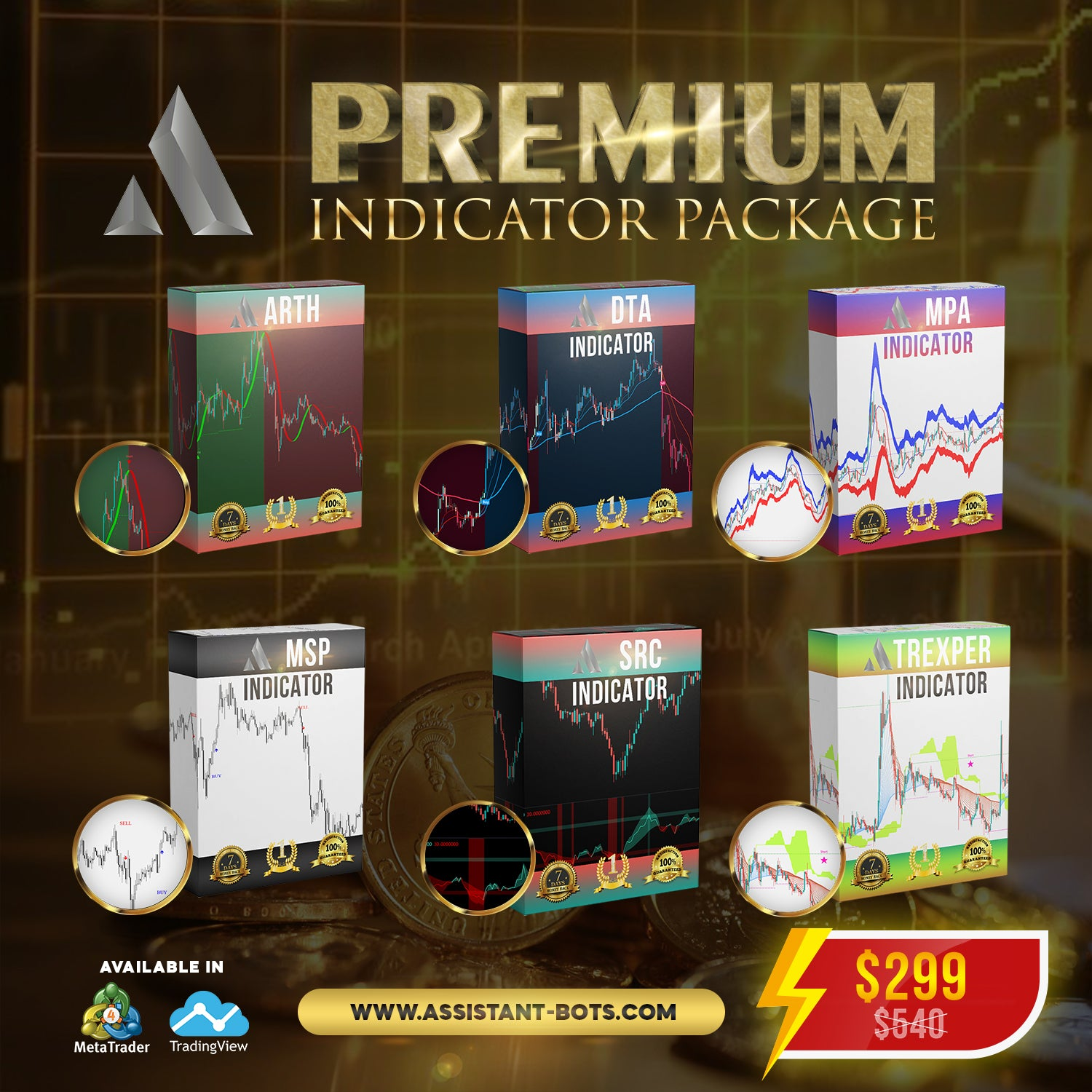 Premium Indicator Package